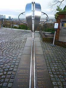 Greenwich e la longitudine